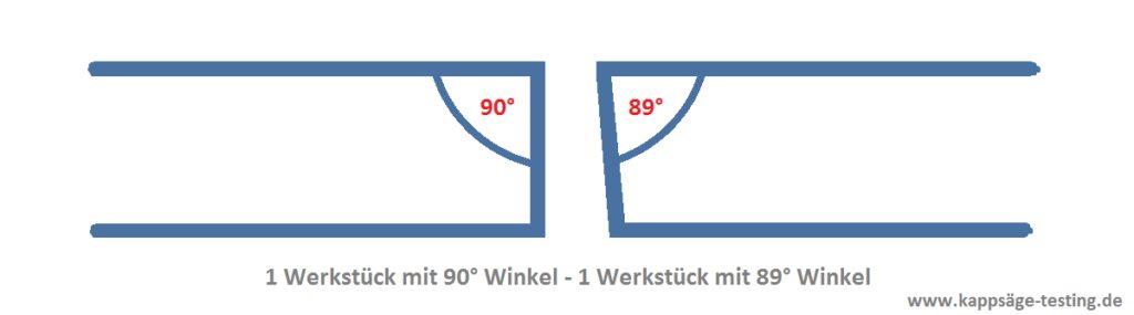 Kappsäge - Hinterschnittfunktion - 2 Werkstücke mit 90° & 89° Winkel